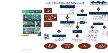Image of NMT 新冠肺炎 Decision Tree on linked page.
